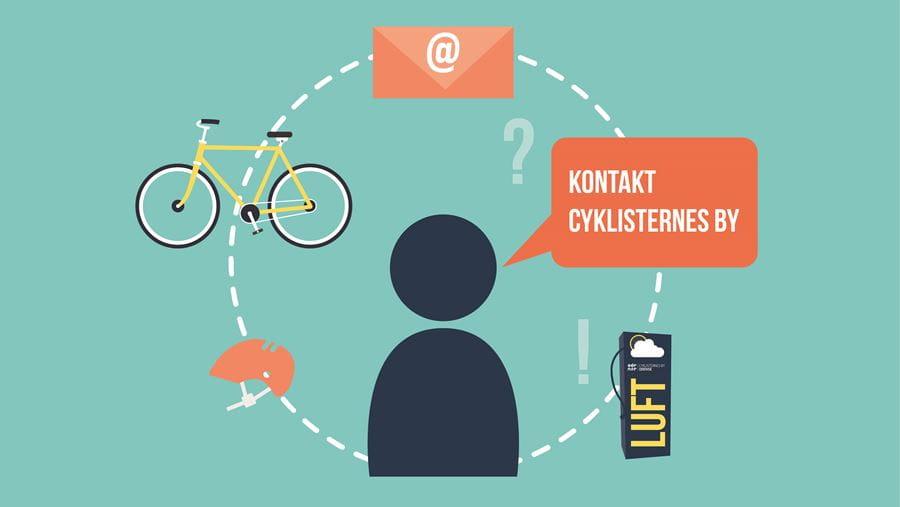 Kontakt Cyklisternes By